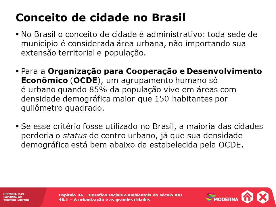 Conceito de cidade no Brasil