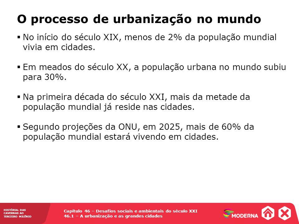 O processo de urbanização no mundo