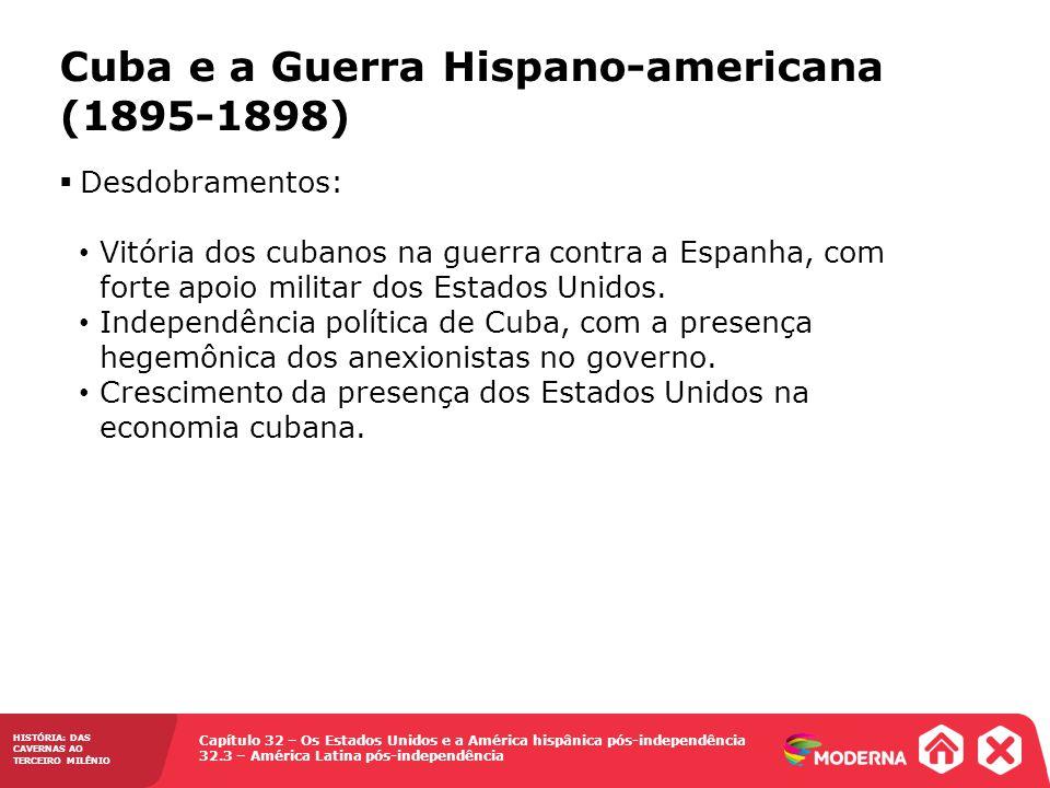 Cuba e a Guerra Hispano-americana (1895-1898)