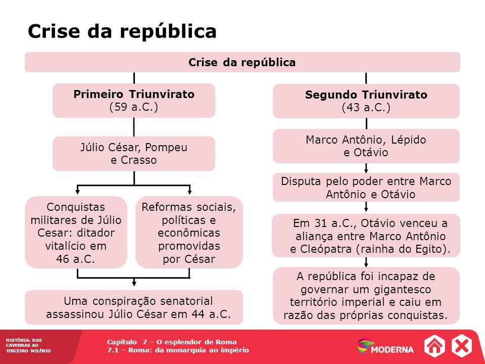 Crise da república Crise da república Primeiro Triunvirato (59 a.C.)