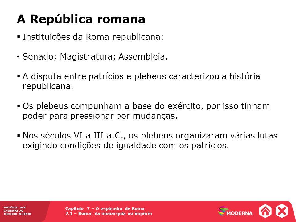 A República romana Instituições da Roma republicana:
