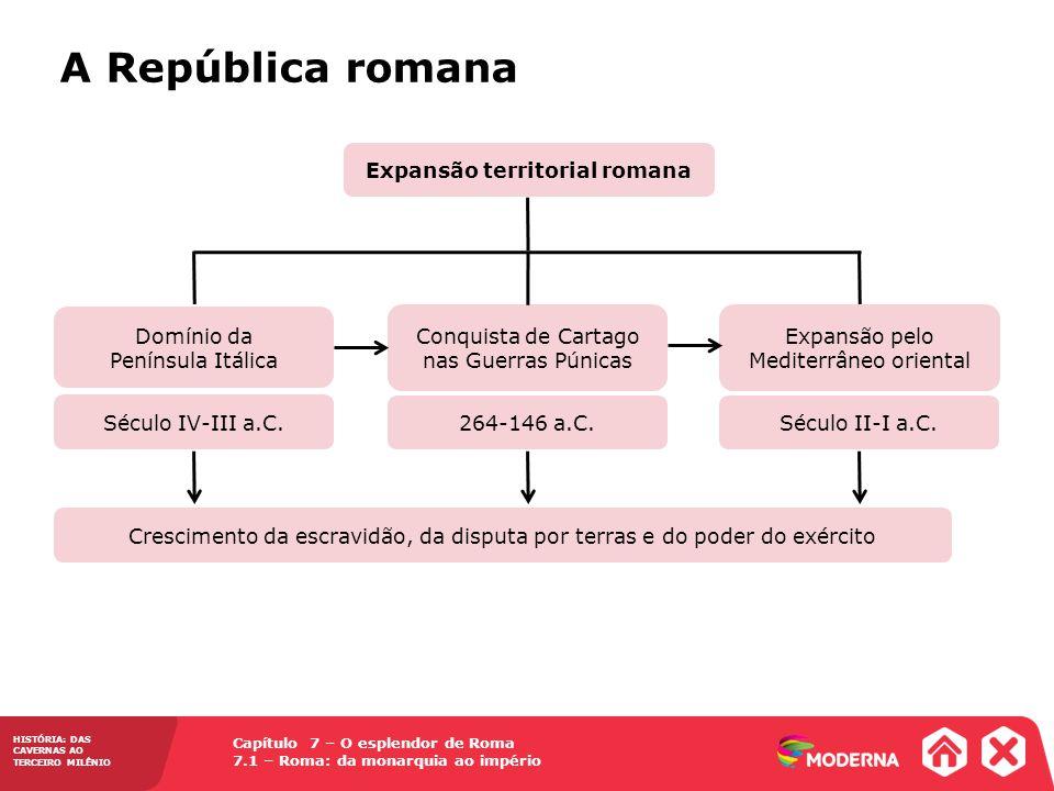 Expansão territorial romana