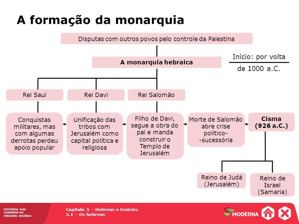 A formação da monarquia
