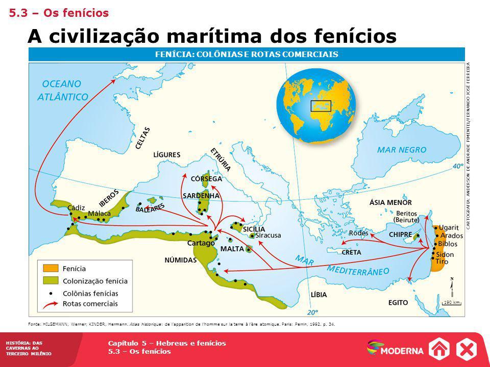 FENÍCIA: COLÔNIAS E ROTAS COMERCIAIS