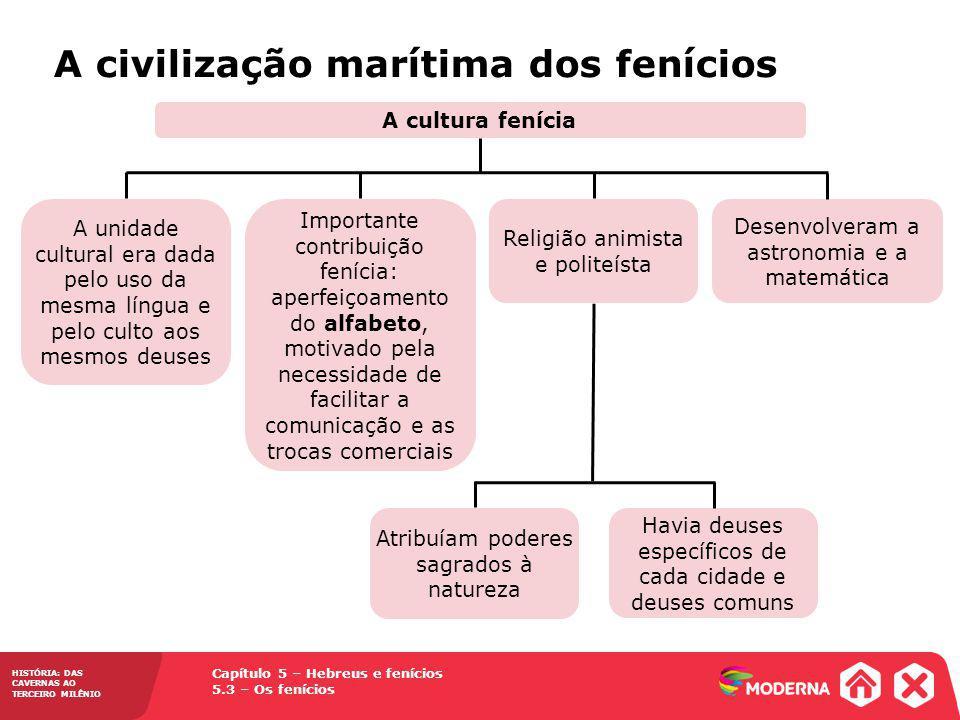 A civilização marítima dos fenícios