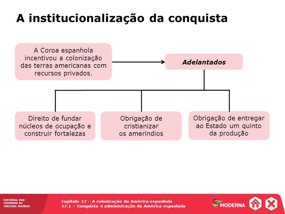 A institucionalização da conquista