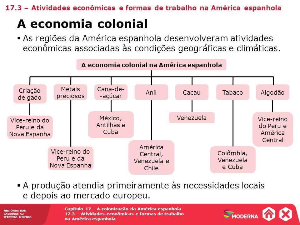 A economia colonial na América espanhola