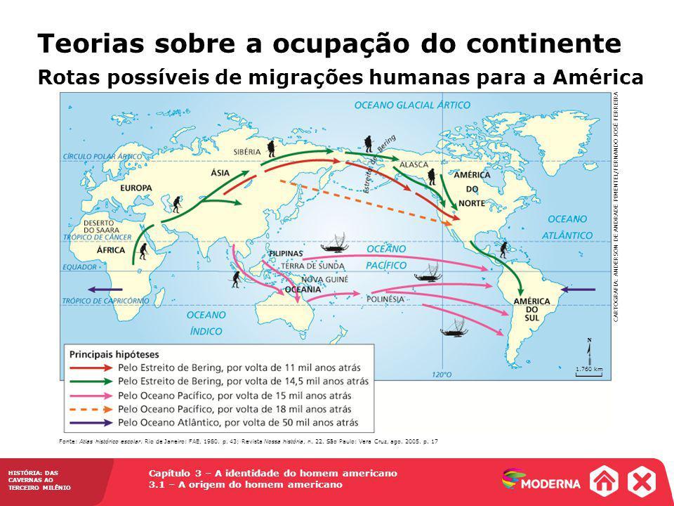 Teorias sobre a ocupação do continente