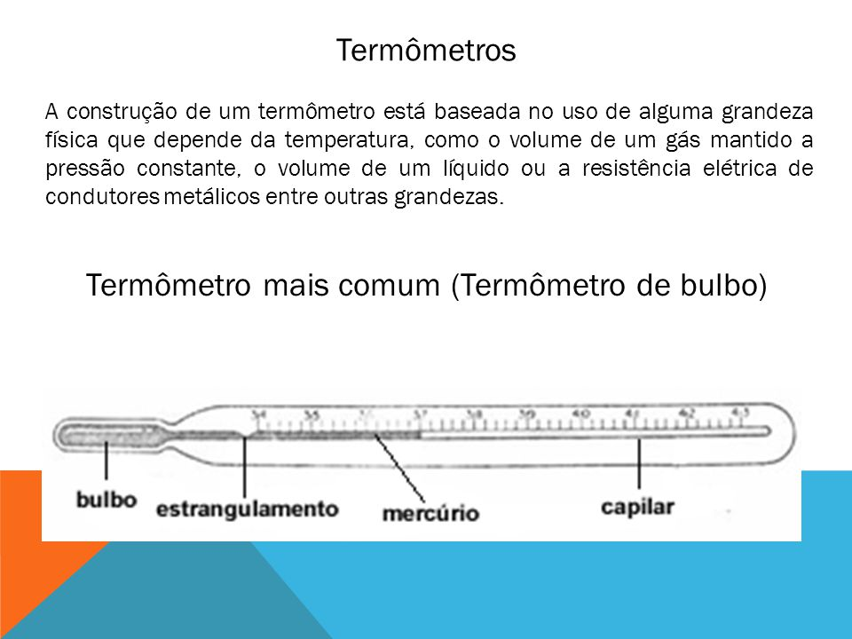 Termômetro mais comum (Termômetro de bulbo)