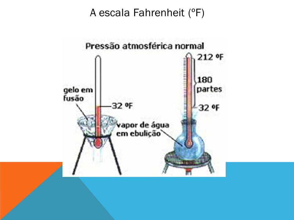 A escala Fahrenheit (ºF)