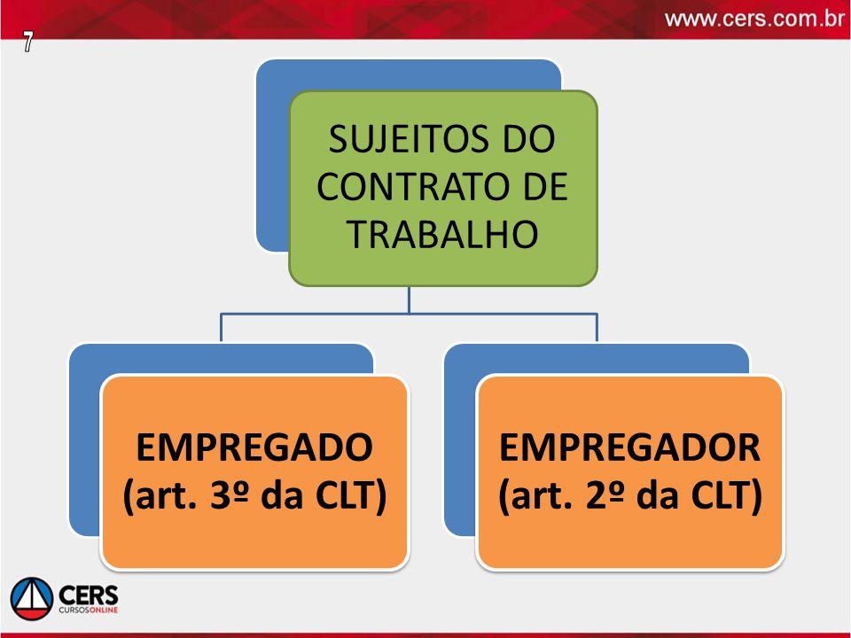 EMPREGADO (art. 3º da CLT) EMPREGADOR (art. 2º da CLT)