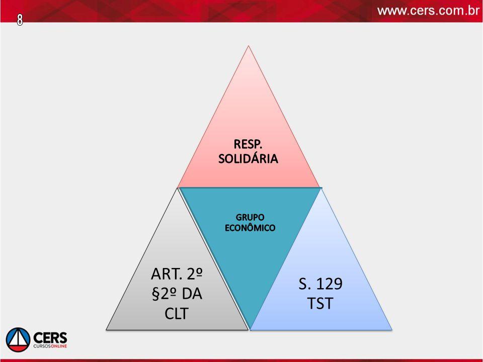 8 RESP. SOLIDÁRIA ART. 2º §2º DA CLT GRUPO ECONÔMICO S. 129 TST