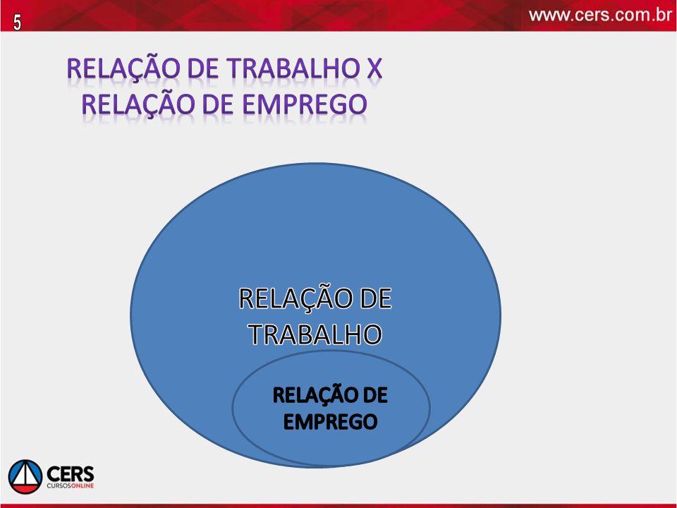 RELAÇÃO DE TRABALHO X RELAÇÃO DE EMPREGO