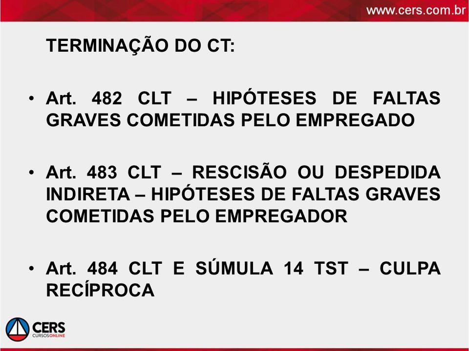 TERMINAÇÃO DO CT: Art. 482 CLT – HIPÓTESES DE FALTAS GRAVES COMETIDAS PELO EMPREGADO.