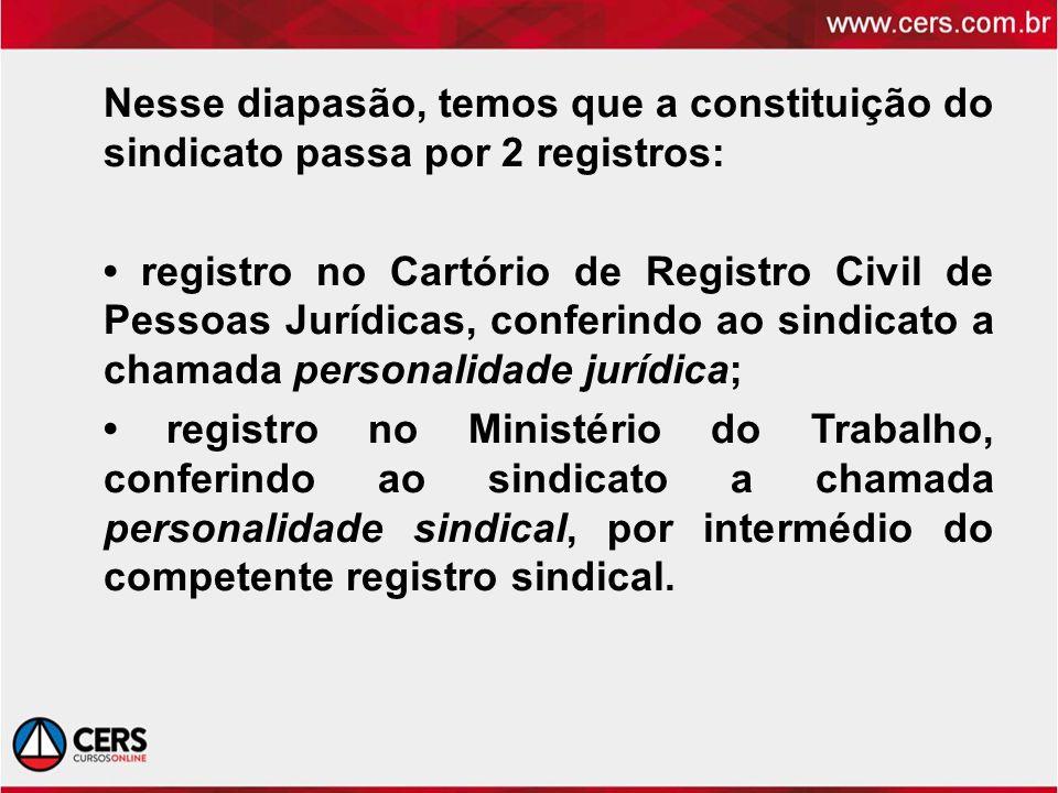 Nesse diapasão, temos que a constituição do sindicato passa por 2 registros: • registro no Cartório de Registro Civil de Pessoas Jurídicas, conferindo ao sindicato a chamada personalidade jurídica; • registro no Ministério do Trabalho, conferindo ao sindicato a chamada personalidade sindical, por intermédio do competente registro sindical.