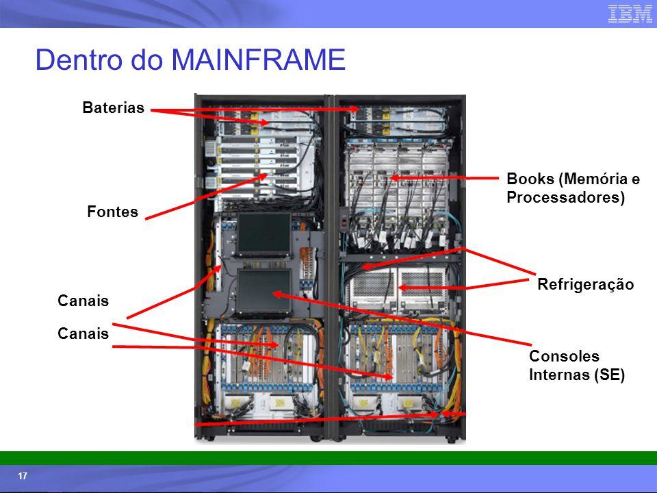 Dentro do MAINFRAME Baterias Books (Memória e Processadores) Fontes