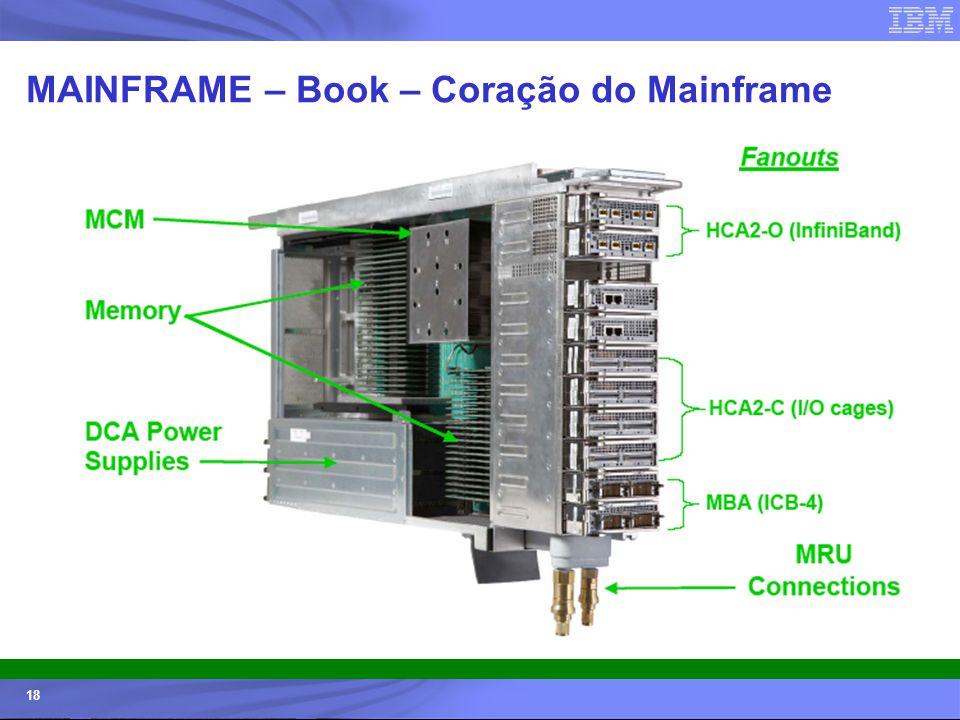 MAINFRAME – Book – Coração do Mainframe