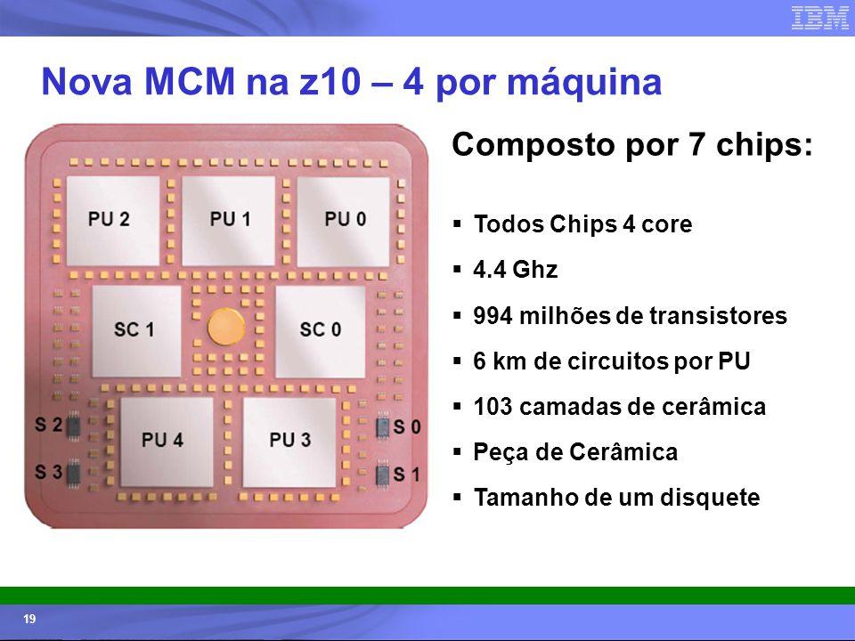 Nova MCM na z10 – 4 por máquina