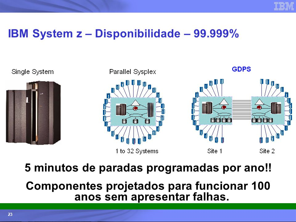 IBM System z – Disponibilidade – 99.999%