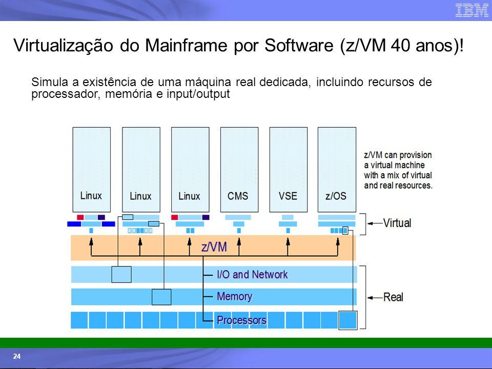 Virtualização do Mainframe por Software (z/VM 40 anos)!