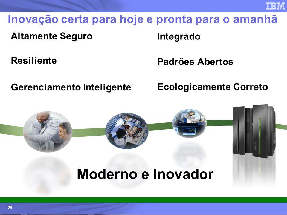 Inovação certa para hoje e pronta para o amanhã