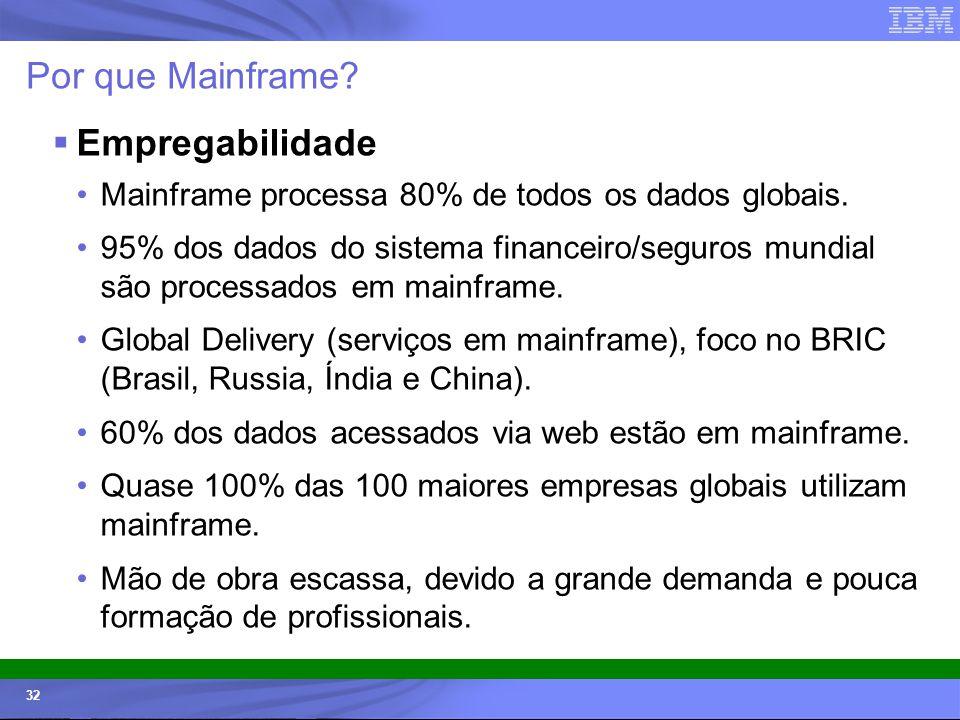 Por que Mainframe Empregabilidade