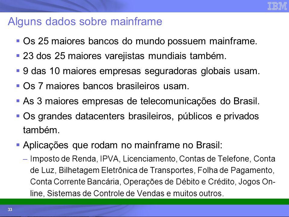 Alguns dados sobre mainframe