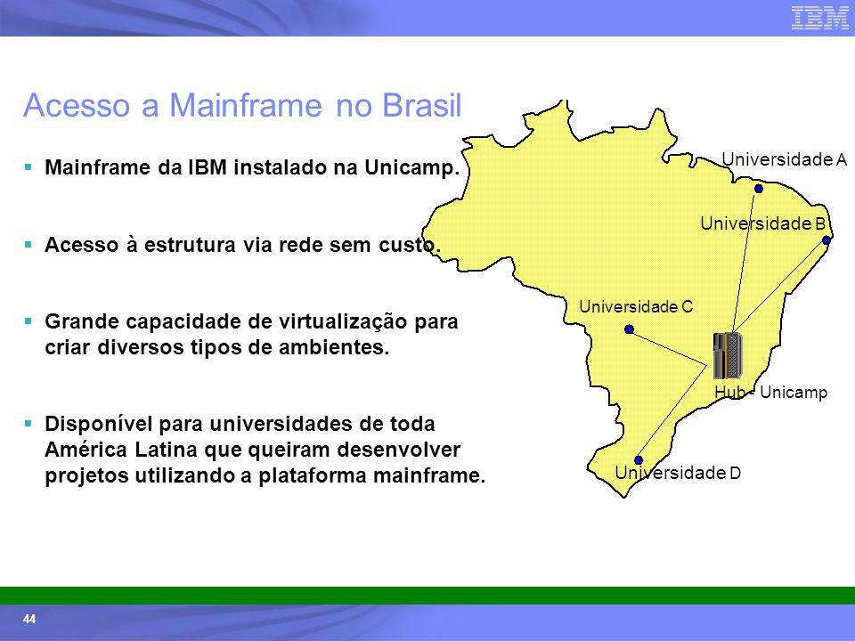 Acesso a Mainframe no Brasil