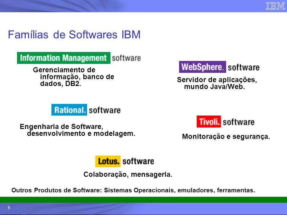 Famílias de Softwares IBM