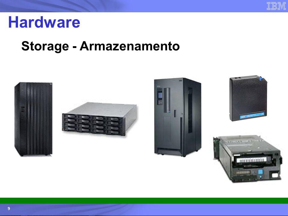Hardware Storage - Armazenamento