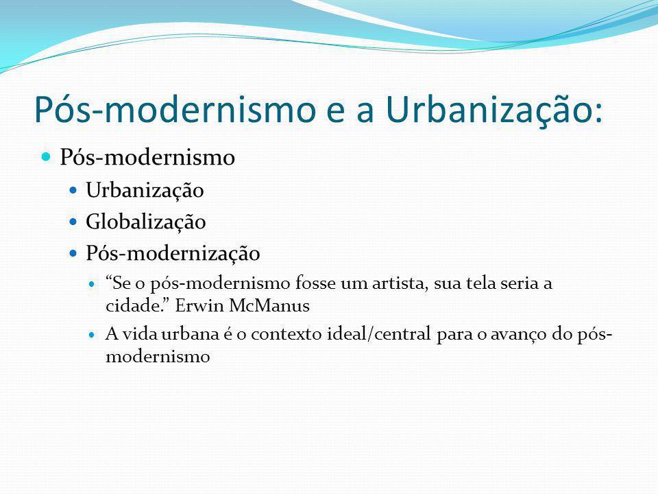 Pós-modernismo e a Urbanização: