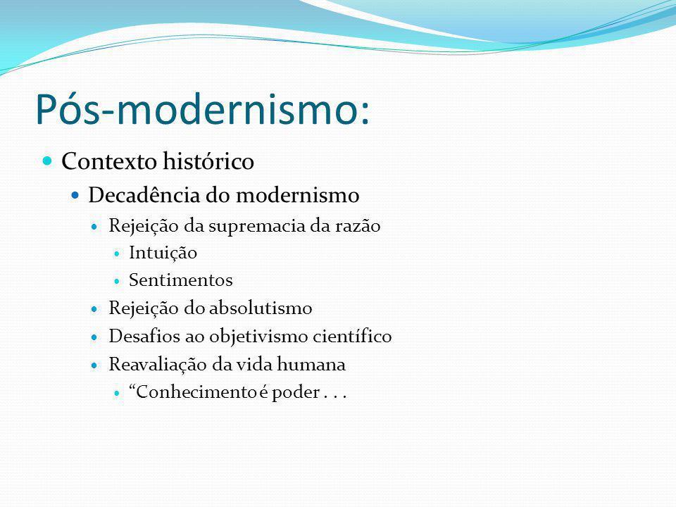 Pós-modernismo: Contexto histórico Decadência do modernismo