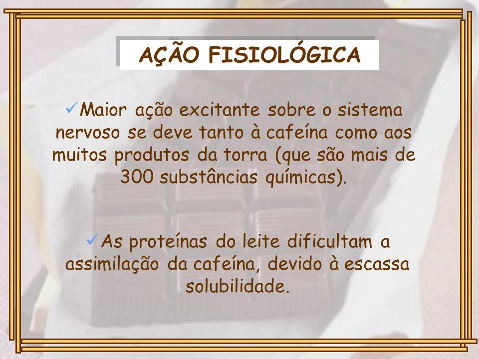 AÇÃO FISIOLÓGICA