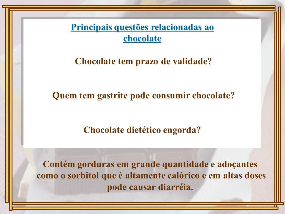 Principais questões relacionadas ao chocolate