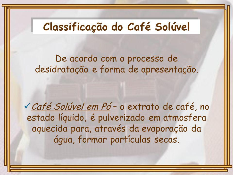 Classificação do Café Solúvel