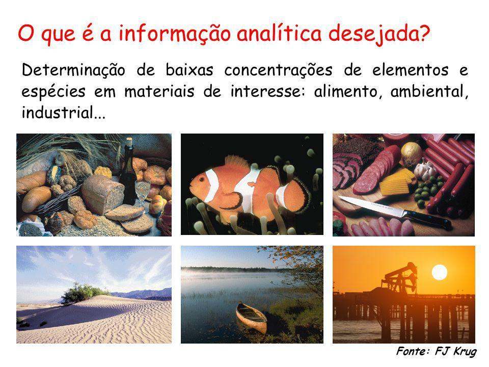 O que é a informação analítica desejada