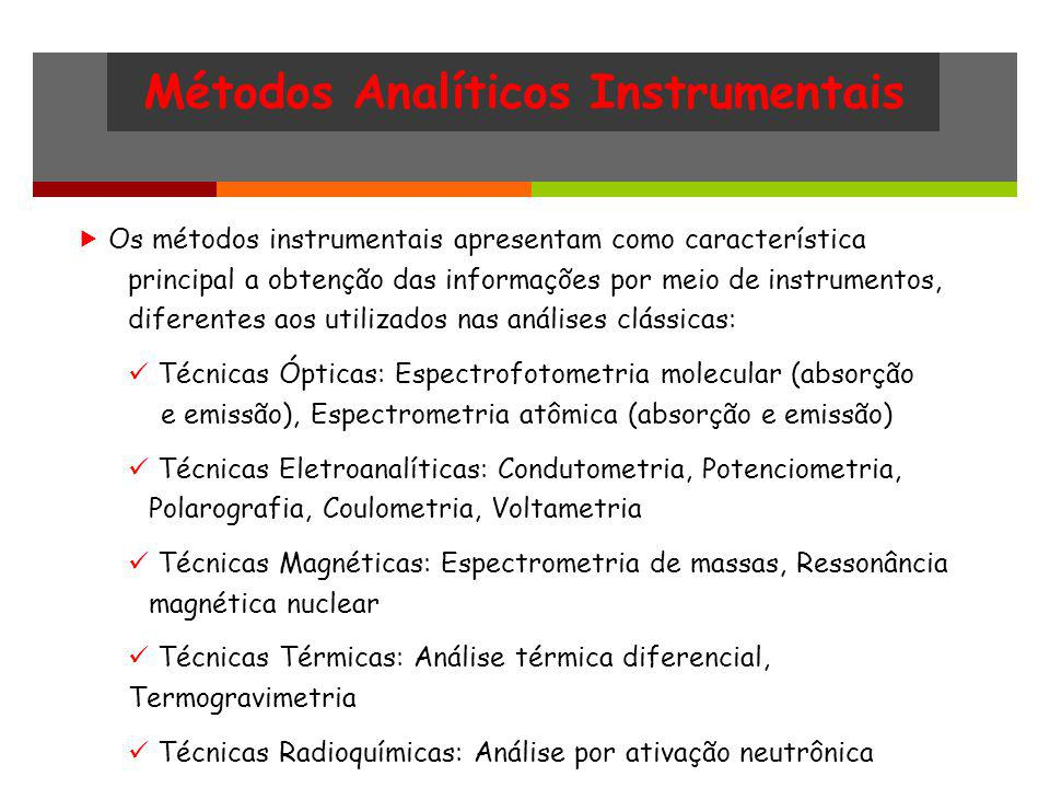 Métodos Analíticos Instrumentais