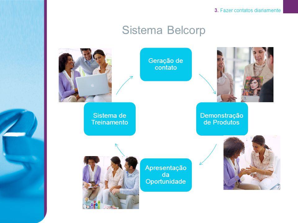 Sistema Belcorp 3. Fazer contatos diariamente