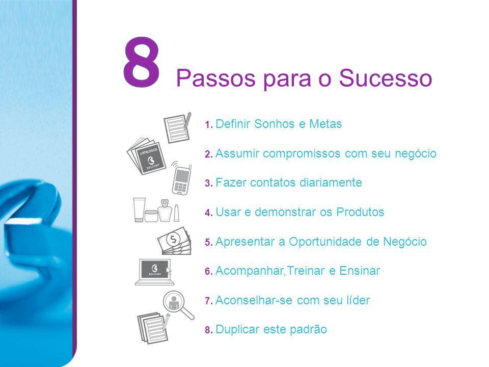 8 Passos para o Sucesso 1. Definir Sonhos e Metas