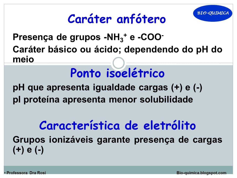 Característica de eletrólito