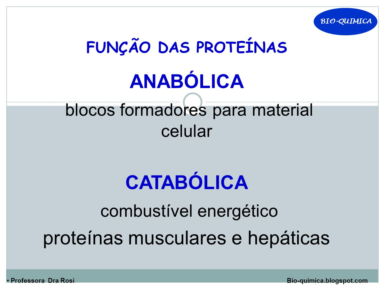 blocos formadores para material celular