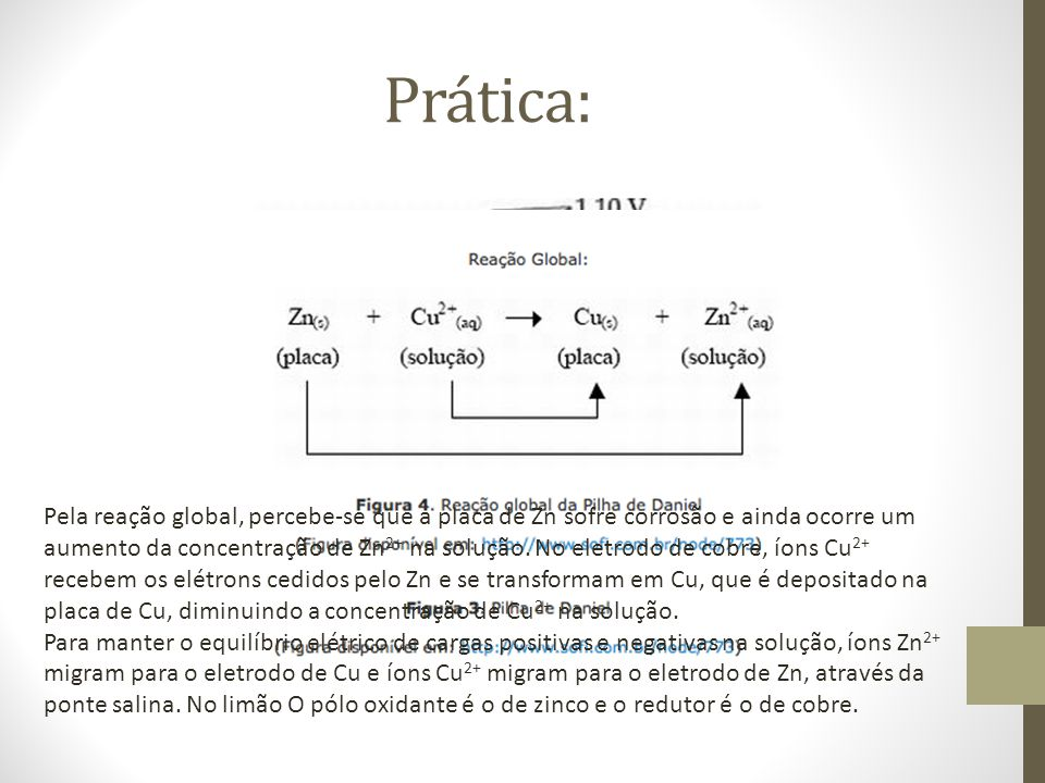 Prática: