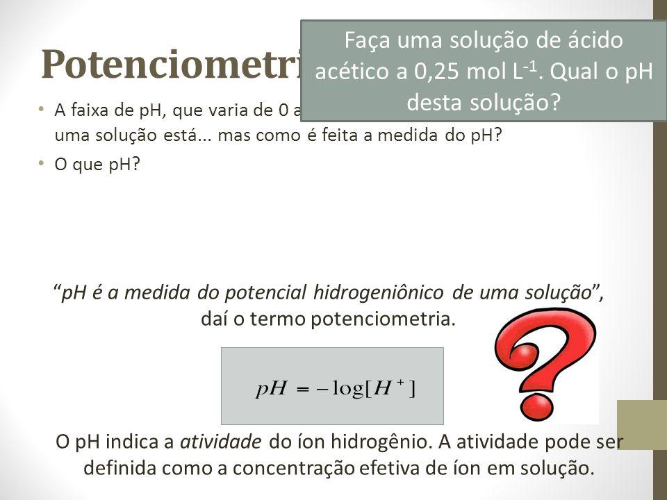 Potenciometria Faça uma solução de ácido acético a 0,25 mol L-1. Qual o pH desta solução