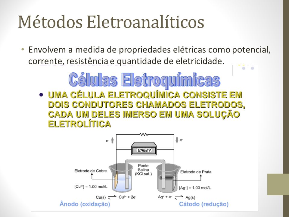 Métodos Eletroanalíticos