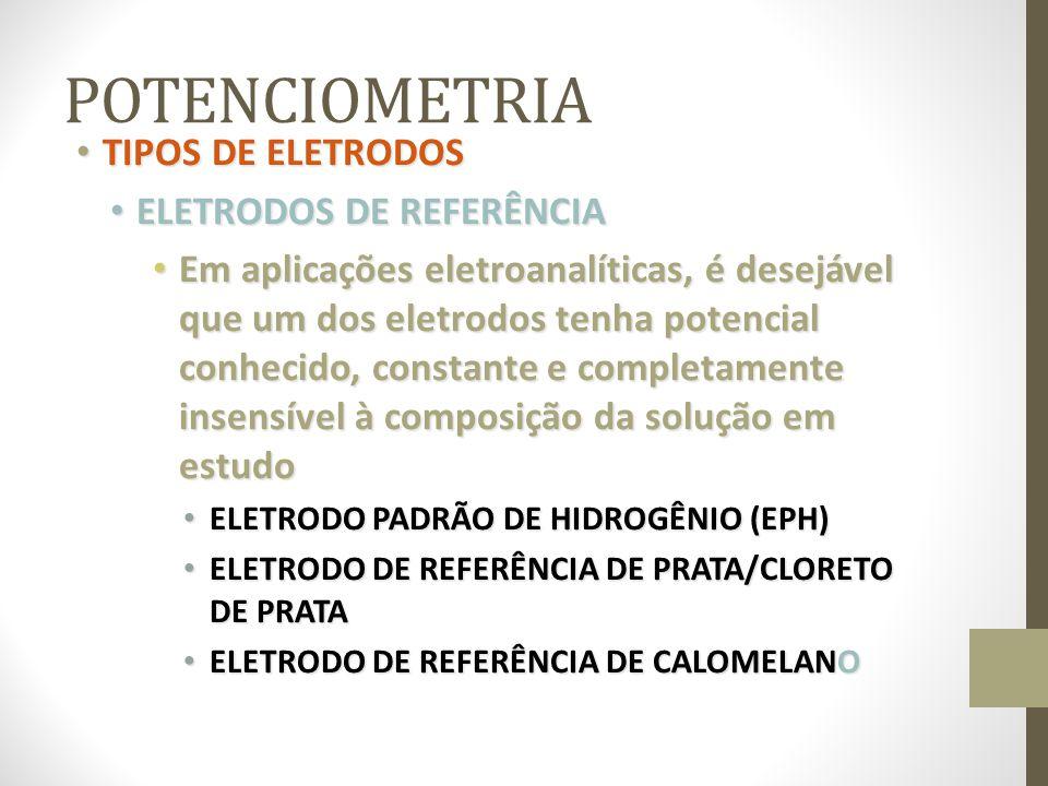 POTENCIOMETRIA TIPOS DE ELETRODOS ELETRODOS DE REFERÊNCIA