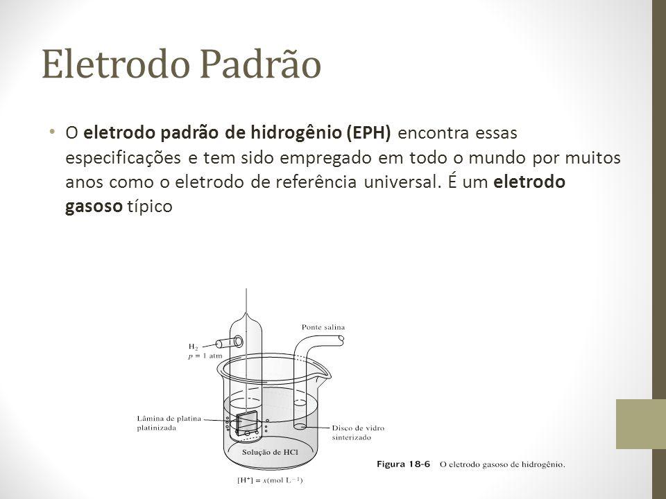 Eletrodo Padrão