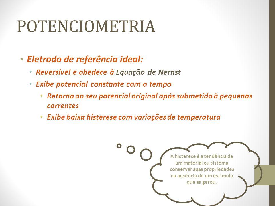 POTENCIOMETRIA Eletrodo de referência ideal:
