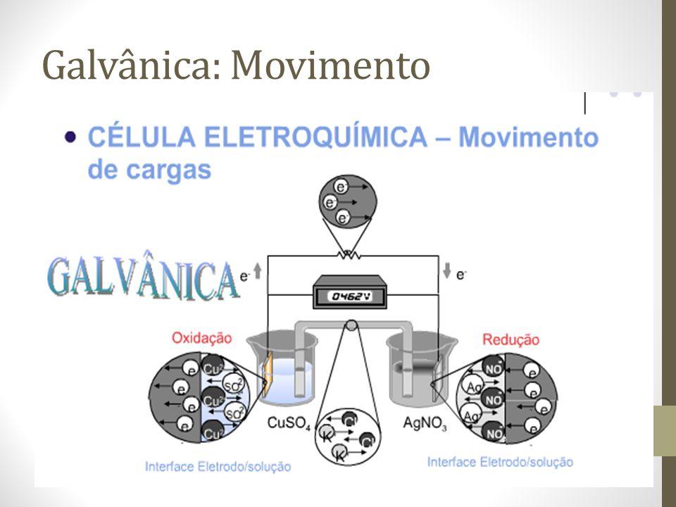 Galvânica: Movimento