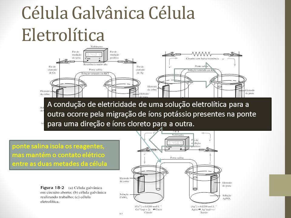 Célula Galvânica Célula Eletrolítica