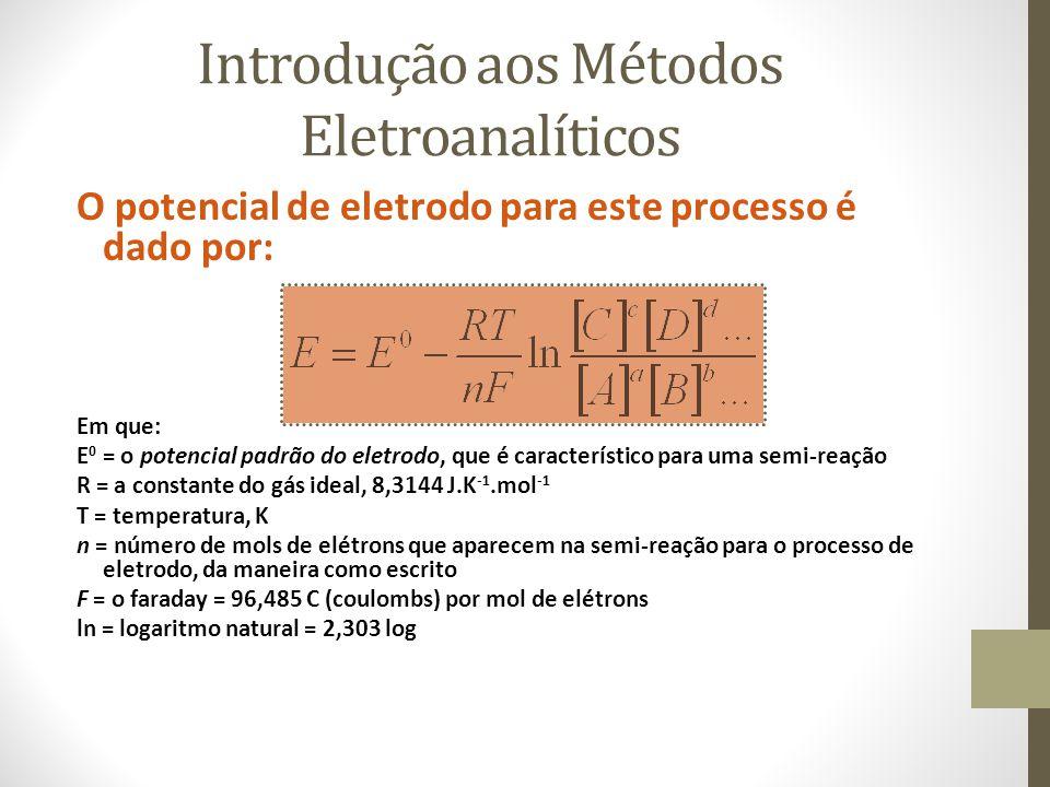 Introdução aos Métodos Eletroanalíticos